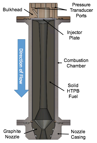 Cross Section View of the Luna SolidWorks Assembly