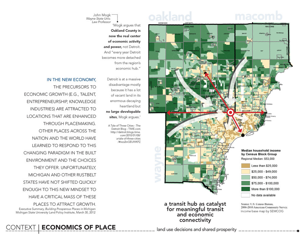 Economics of Place: land use decisions and shared prosperity