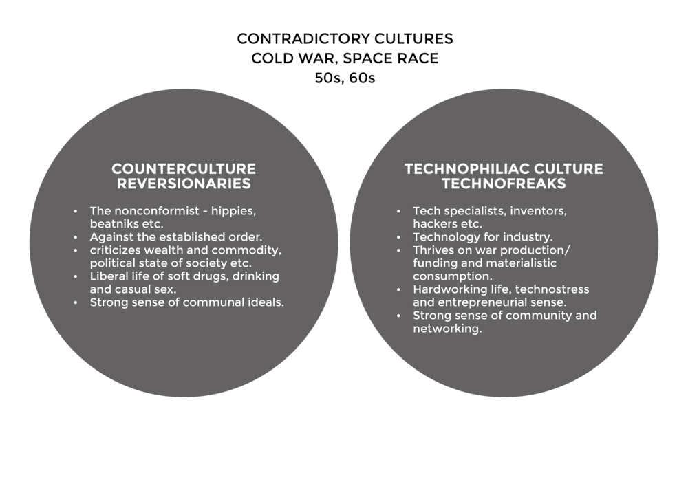 Culture diagram-1 PNG.png