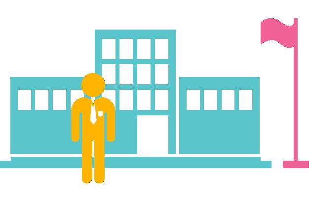 Skolas darbojas kā efektīvas organizācijas. Skolas direktors – profesionāls vadītājs, kas nodrošina organizācijas veiksmīgu attīstību.