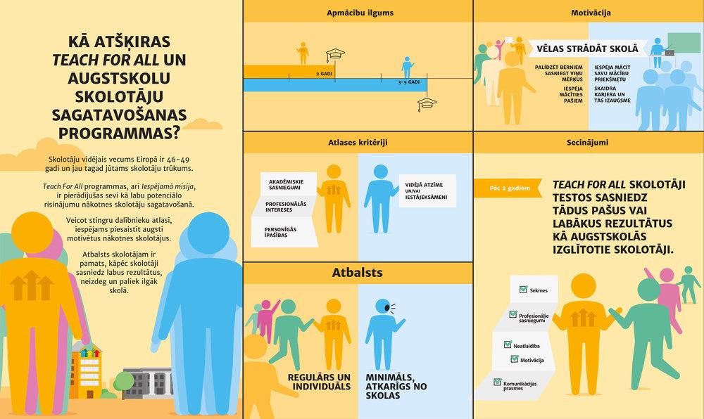 NEWTT-infograph-hor.jpg