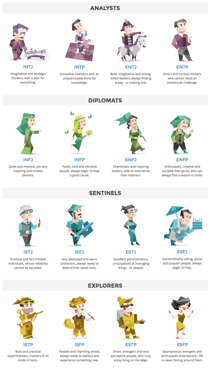 16-personalities-meyers-brigg-characters.jpg