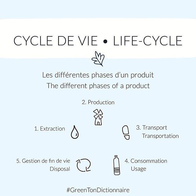 Analyser le cycle de vie des produits nous aide à comprendre leur impact réel sur l'environnement. Prenons notre chère brosse à dents. Toutes les étapes de sa fabrication laissent une trace sur la planète. Que ce soit l'essence utilisée pour transporter les brosses à dents ou le carton/plastique utilisés pour les emballer, le cycle de vie prend en compte TOUTES les étapes pour ainsi savoir quel produit est plus écolo qu'un autre. En plus, t'as l'air quand même brillant quand tu plugs ça dans une conversation! 😉🤓 •  Analysing our products' life cycle helps us understand their true impact on the environment. Let's take our dear toothbrush. All of the steps of its manufacturing leave a trace on the earth. Whether it's the gas used to transport the toothbrushes or the cardboard/plastic used to package them, the life cycle takes into consideration ALL of the steps to then determine which product is more environmentaly friendly than the others. And, let's just say you look pretty smart when you plug that in a conversation. 😉🤓