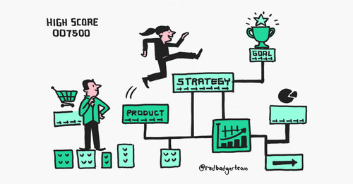 Product strategy as your competitive advantage