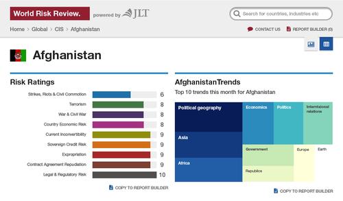 JLT World Risk Review - Rapid Innovation