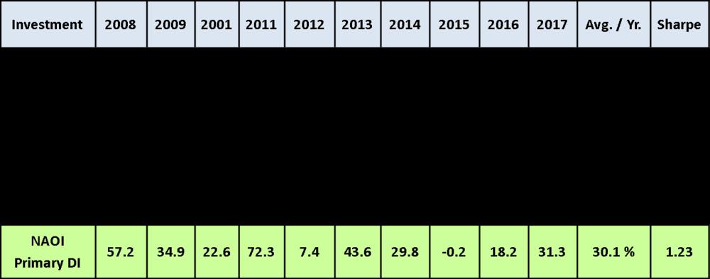 Web Chart 2.png