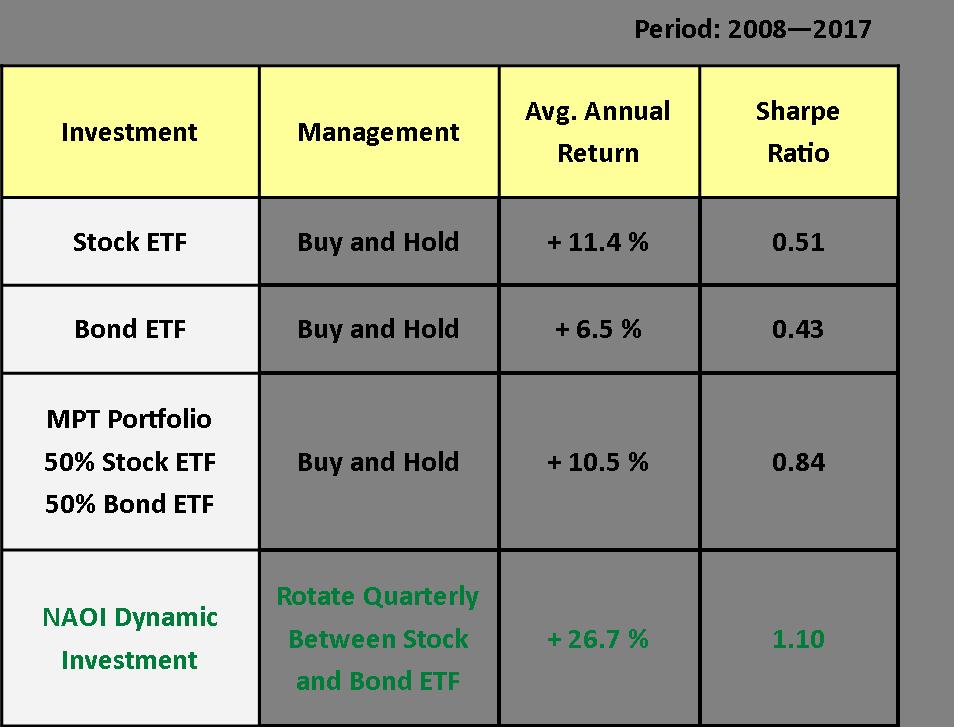 Web ETF Mainstream.png