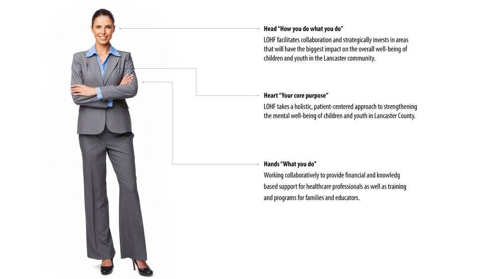 LOHF Brand Guidelines.jpg
