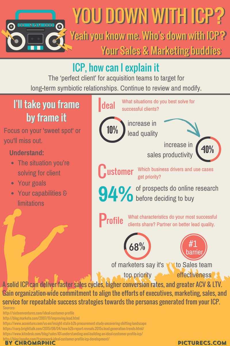 ICP_Infographic