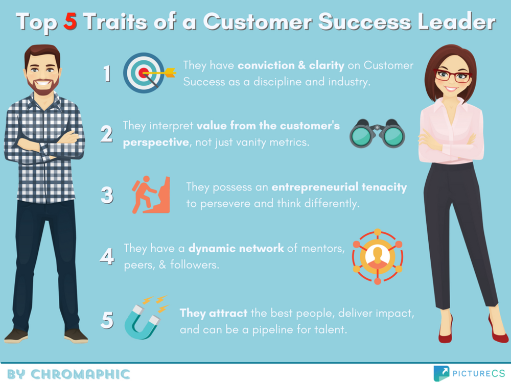 Top Traits of a Customer Success Leader.png