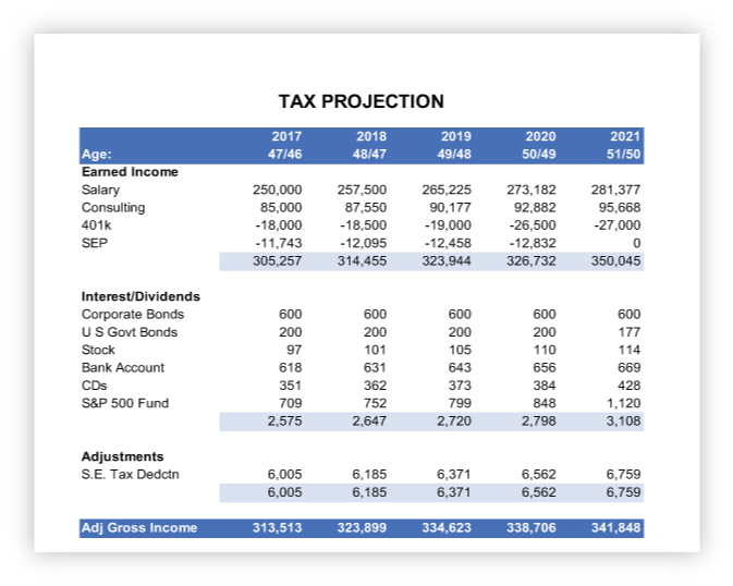 Income Tax Projection