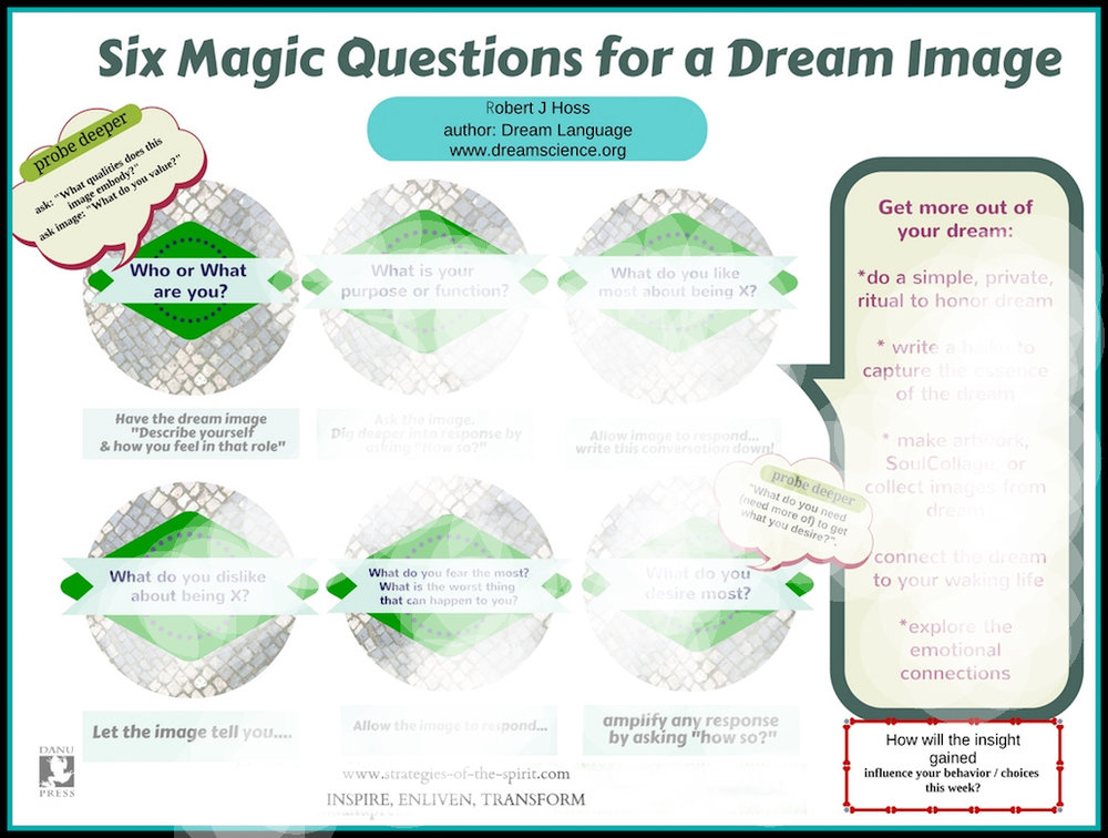 Six Magic Questions for dreamwork Sneak Peak.jpg
