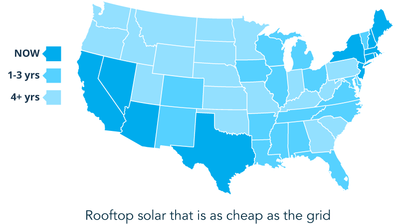 Source: GTM research, Solar Energy Industry Association