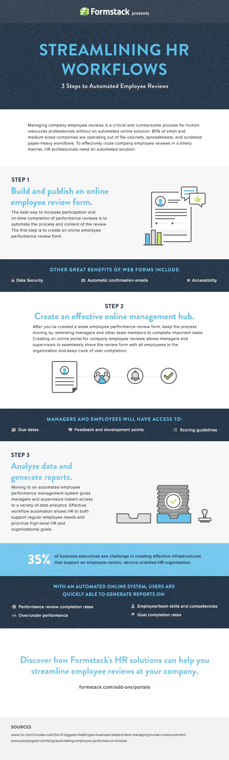 FET_HR_Infographic_v5.jpg