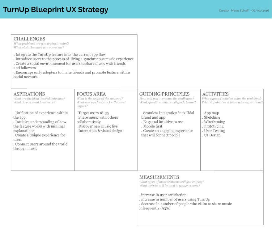 TurnUp-UX-Blueprint-Strategy.png