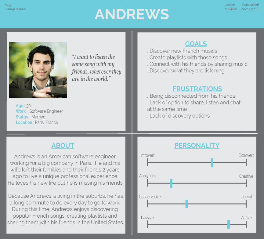 Andrews-persona.png