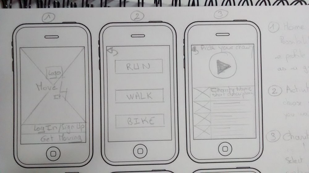 wireframes p10-12.png