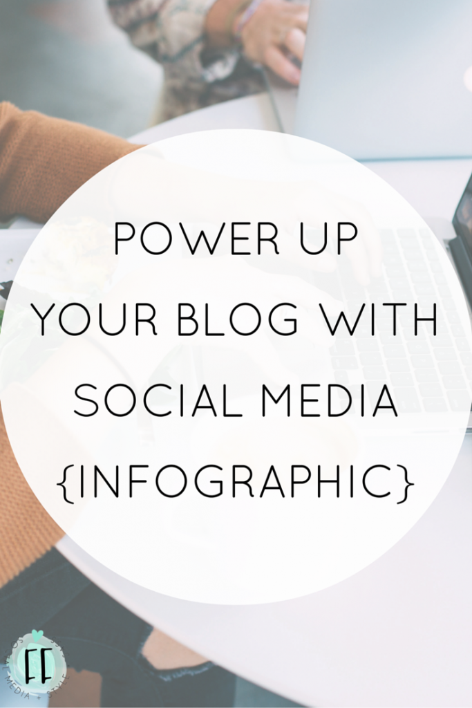 Use Social Media to Power Up Your Blog {Infographic}