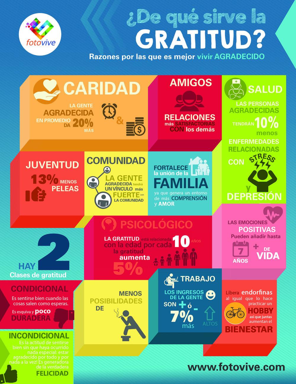 Infografía Gratitud.jpg