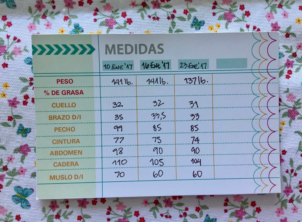 Documentando semana a semana en las tarjetas del kit Be Healthy de Fotovive