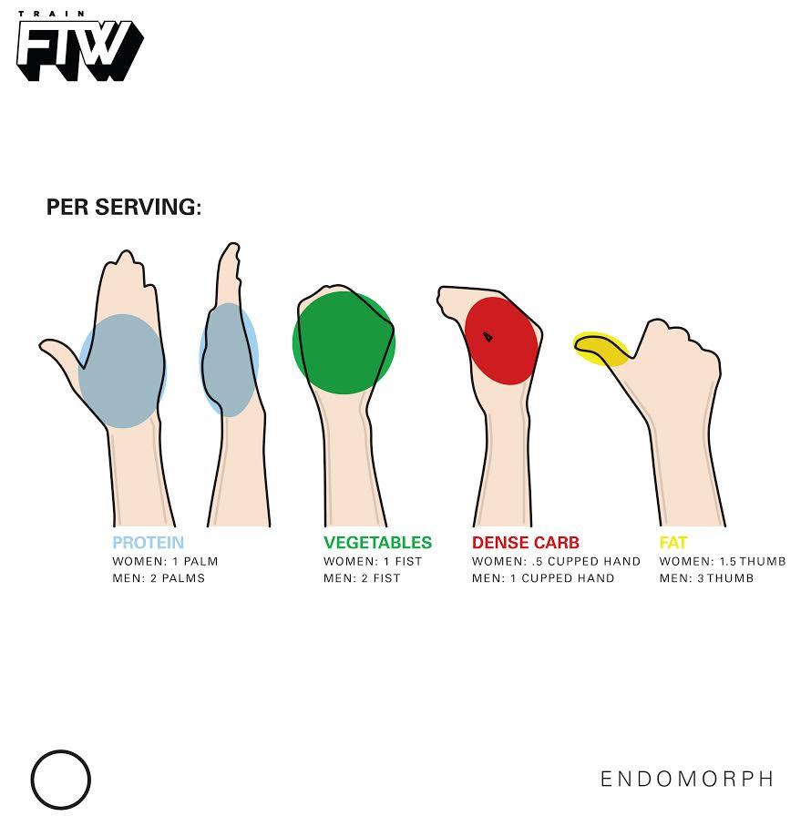 endomorph.jpg
