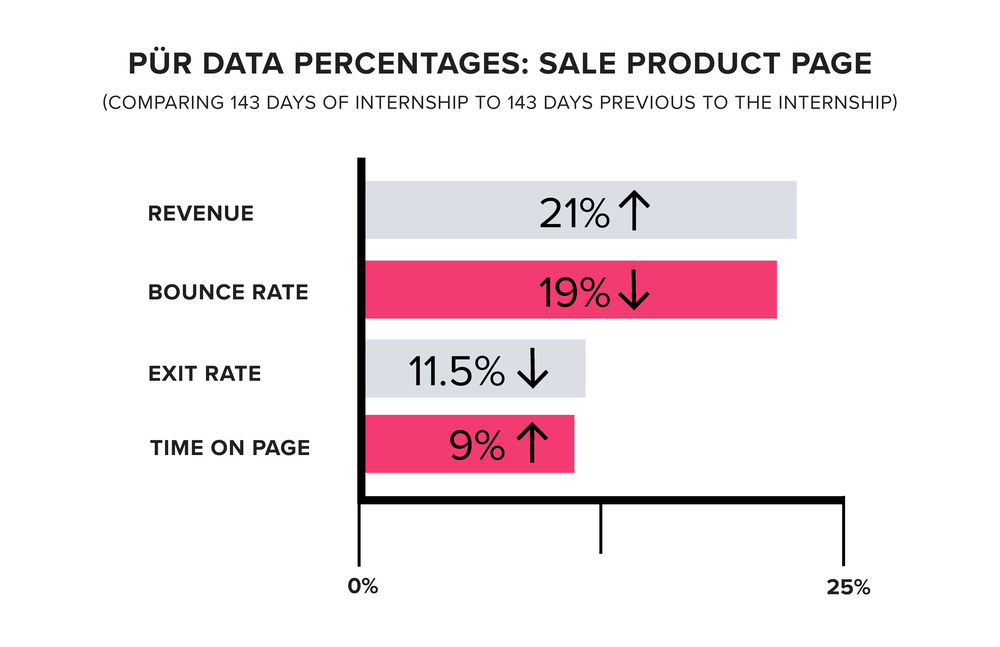 Data-SALE-PAGE.png