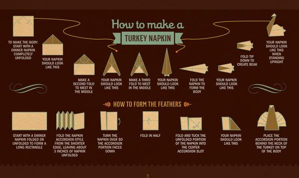 turkey napkin how to
