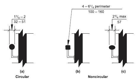ADA regulations regarding stair rail cross sections. Via the ICC