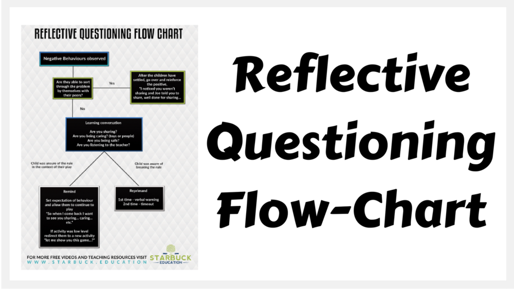 reflective questioning.png