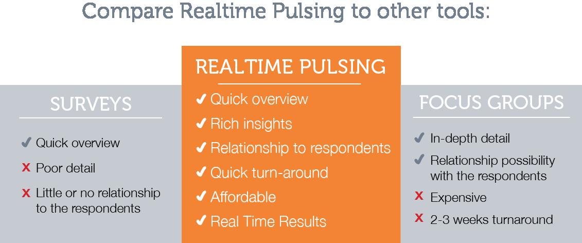 RealtimePulsing_ compare