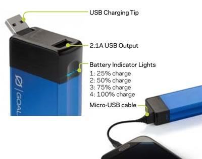 Flip 20 Powering | Tiny House Solar Kit | Tiny Life Supply.jpg
