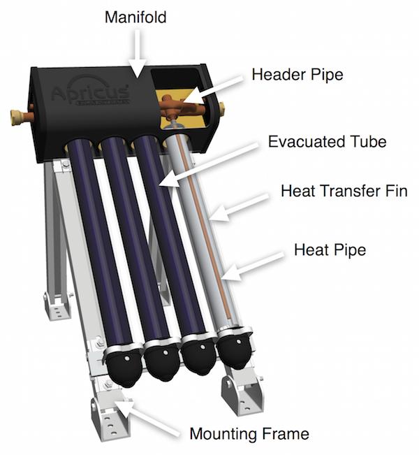 Apricus ETC Diagram   Tiny House Water Heater   Tiny Life Supply.jpg