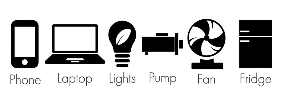 Six Appliances   Van Solar Kit   Tiny Life Supply.png