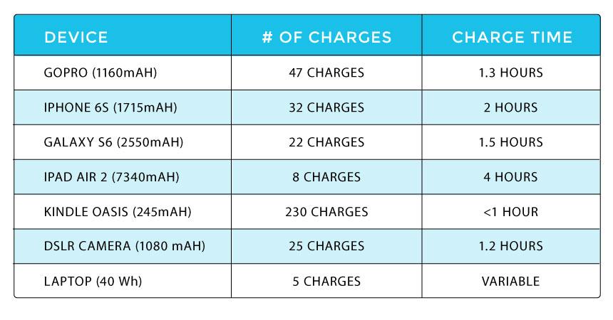 charging-chart.jpg
