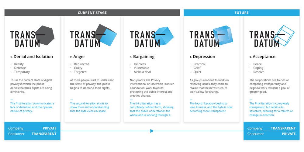 transSteps.jpg