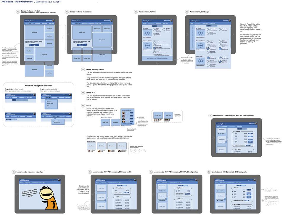iPadv3.2.jpg
