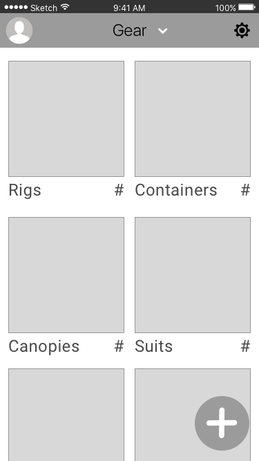 Gear Overview Content Blocks.png