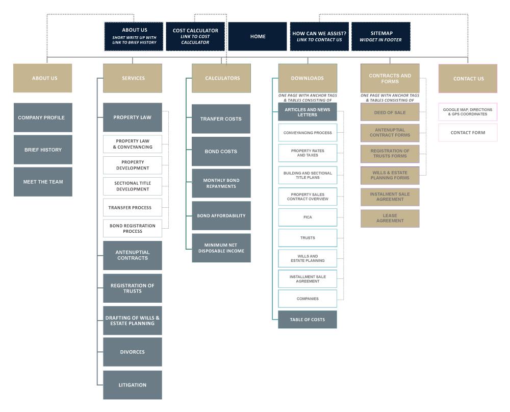 Sitemap11.jpg
