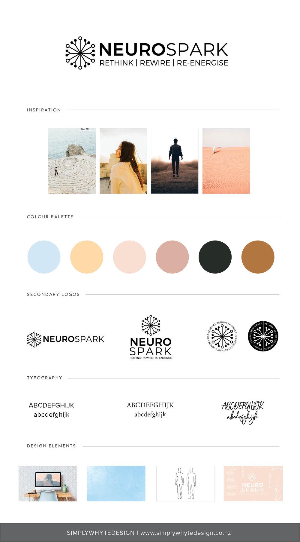 neurospark-logo-design--brand-board-simply-whyte-design