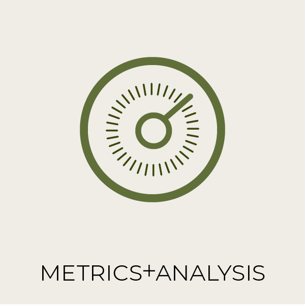 Measurement Tools  Dashboards  Data Management  Analytics+Reporting