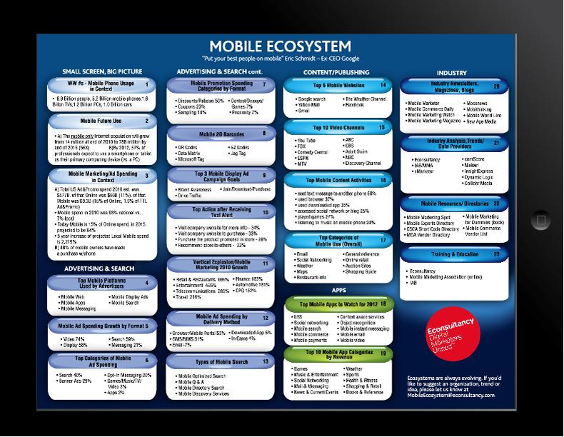 2013_march_mobile.ecosystem.digital.150dpi.jpg
