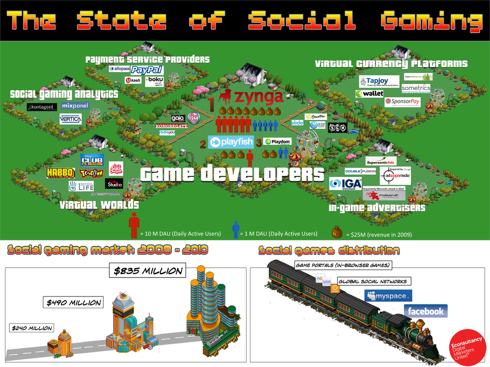 2013_March_Social-gaming-infographic.jpg