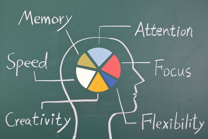 Peak Brain Performance Aberdeen Township.jpg