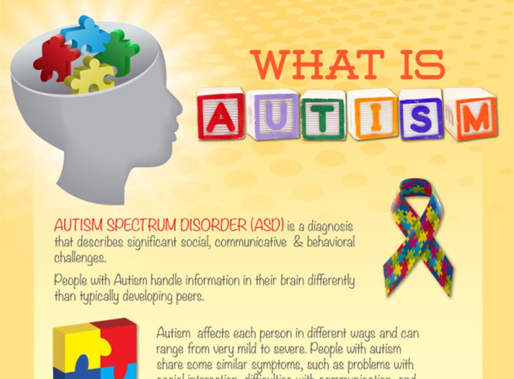 Autism Testing Loch Arbour.jpg