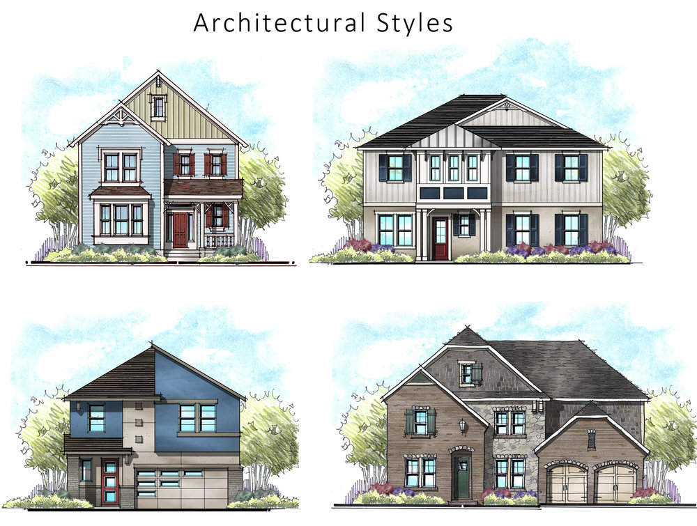 Architectural Style Blog Cover