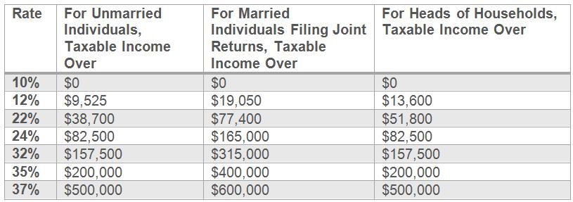 2018-tax-brackets.png