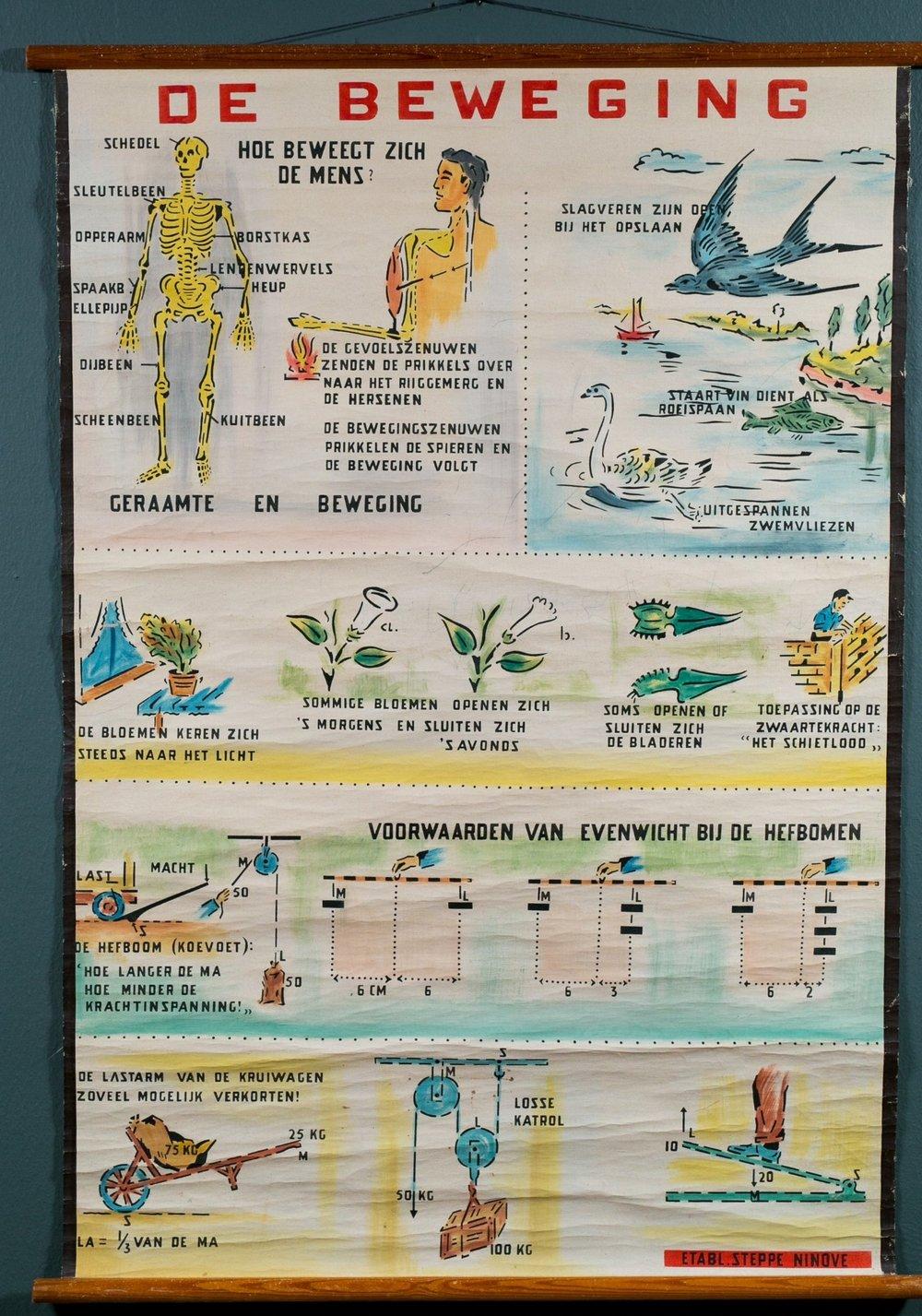 """""""De Beweging"""" Vintage Hand-Painted Series"""