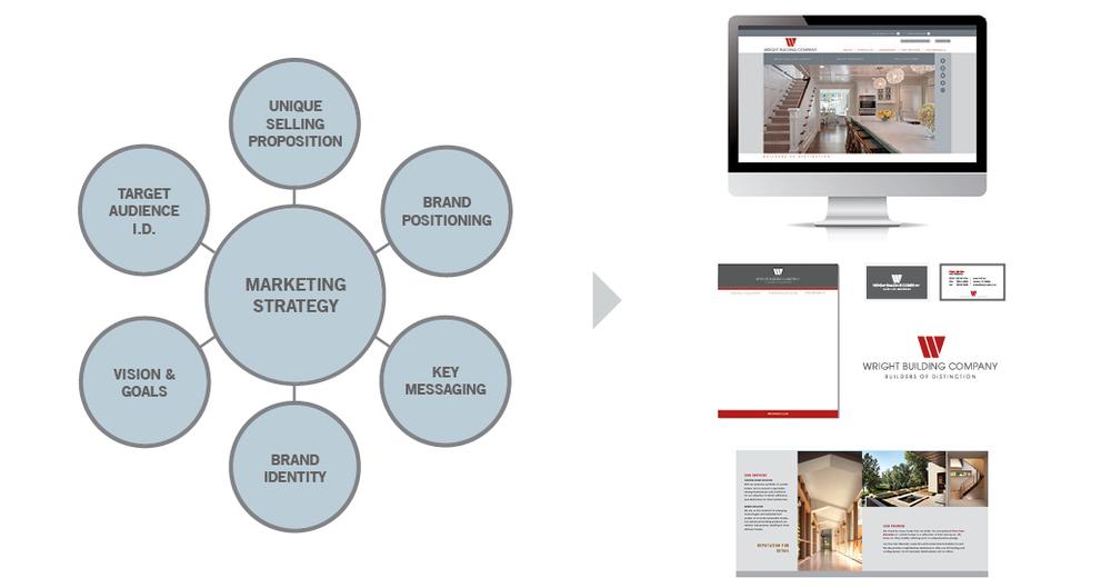 Branding Image.jpg