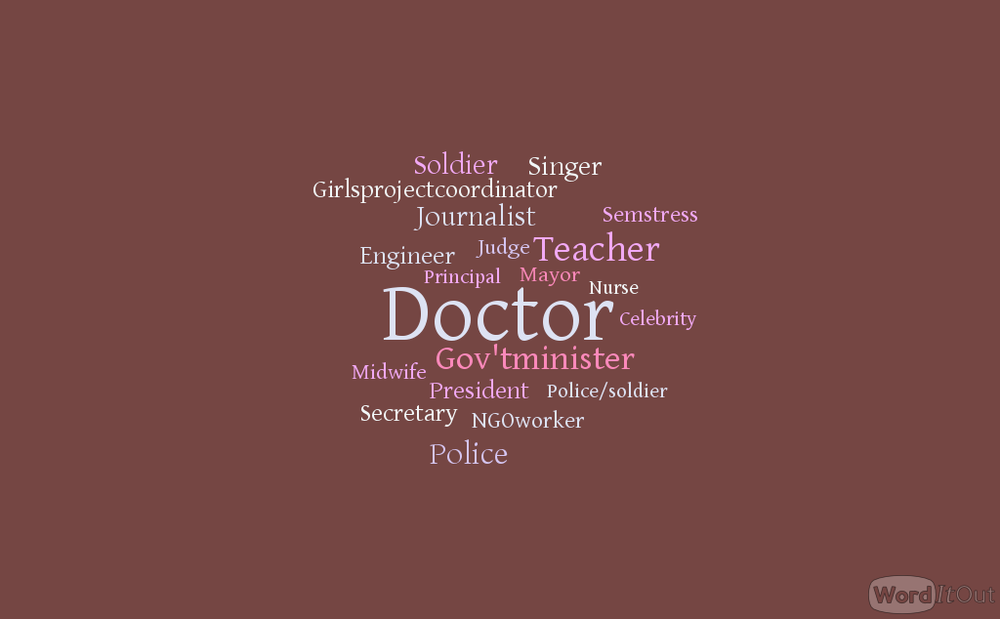 WordItOut-word-cloud-3136160 (1).png