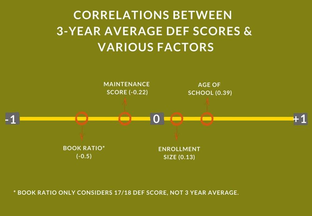 lookingforcorrelation.jpg